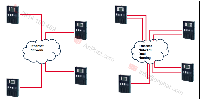 ethernet tcp ip 02